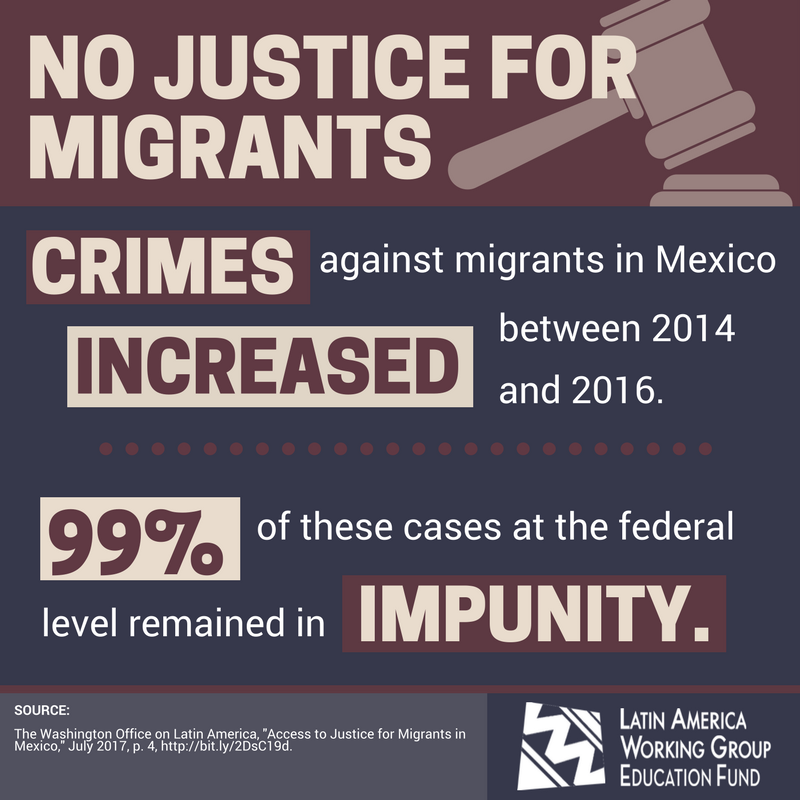 No Justice for Migrants