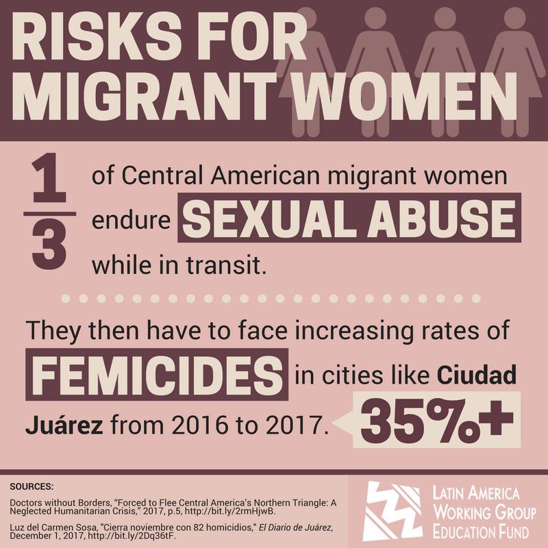 Risks for Migrant Women 6